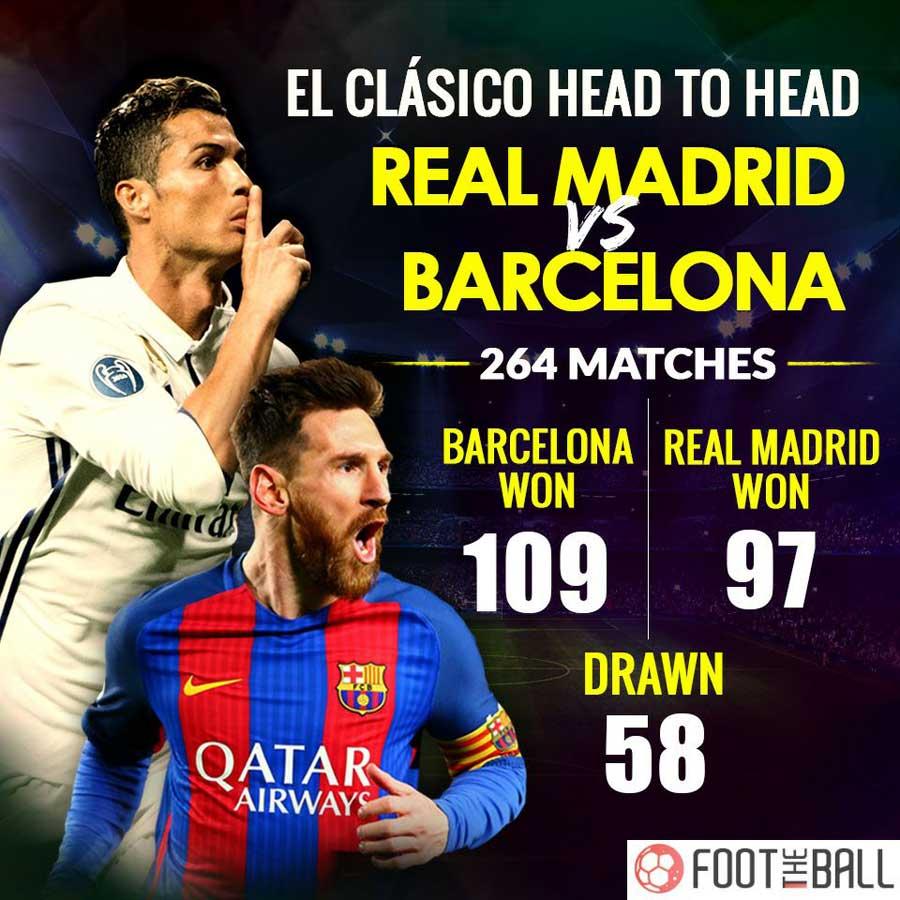 real-madrid-barcelona-el-clasico-WEB - Grapevine News 748fed9779b9e